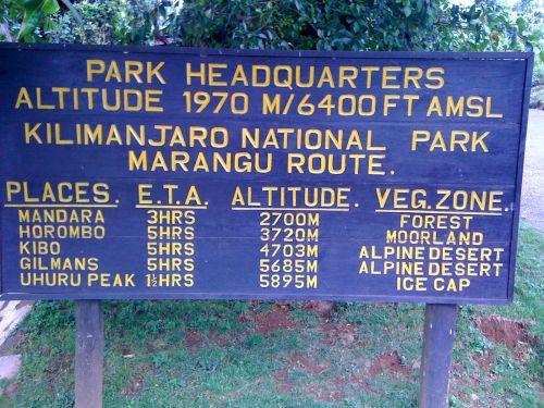 marangu-gate-kilimanjaro
